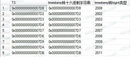 timestamp转换成十六进制字符串或者bigint类型的结果